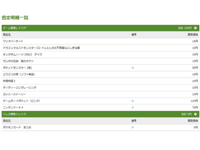 山徳レトログの中古ゲーム査定金額